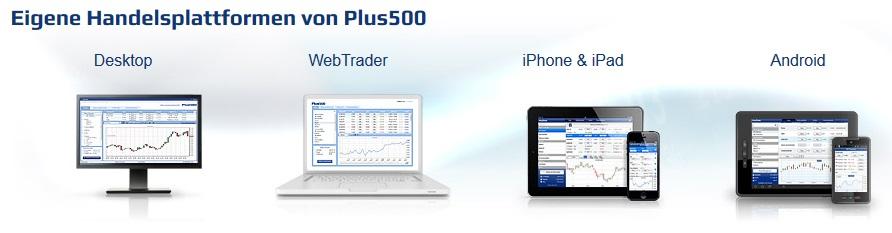 plus500 trading